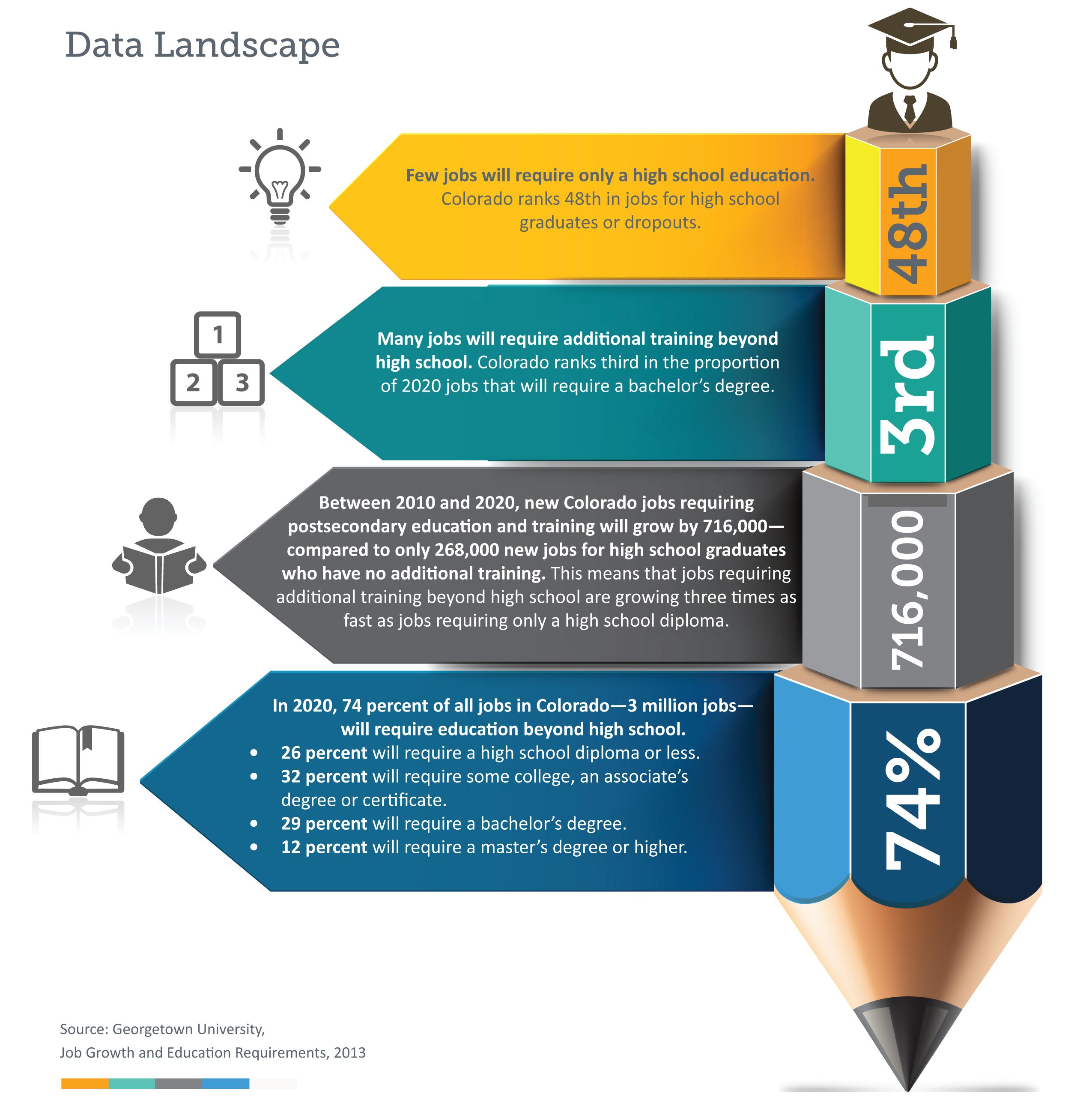 Graduation Data Landscape Image - Full Size